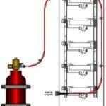 Pano içi yangın algılama ve söndürme sistemi